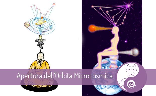 L'apertura dell'Orbita MicroCosmica