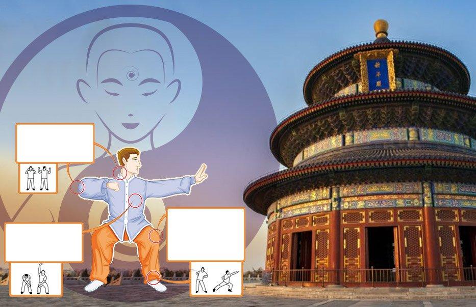 I 18 esercizi taoisti di longevità