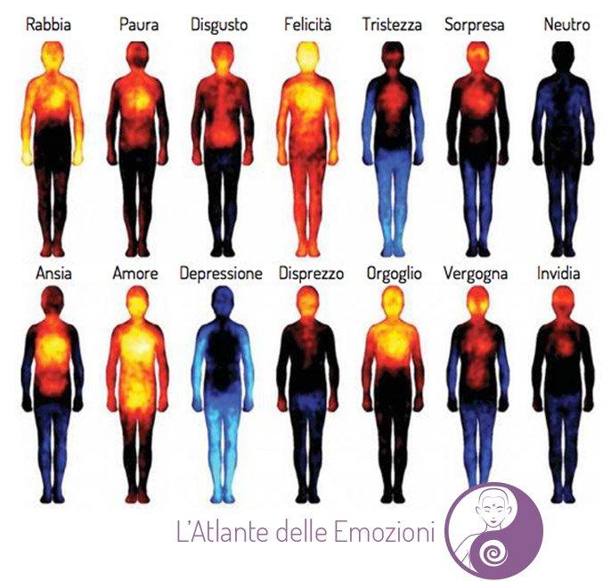 L'Atlante delle emozioni