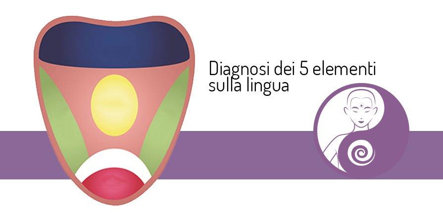 Diagnosi della lingua e 5 elementi