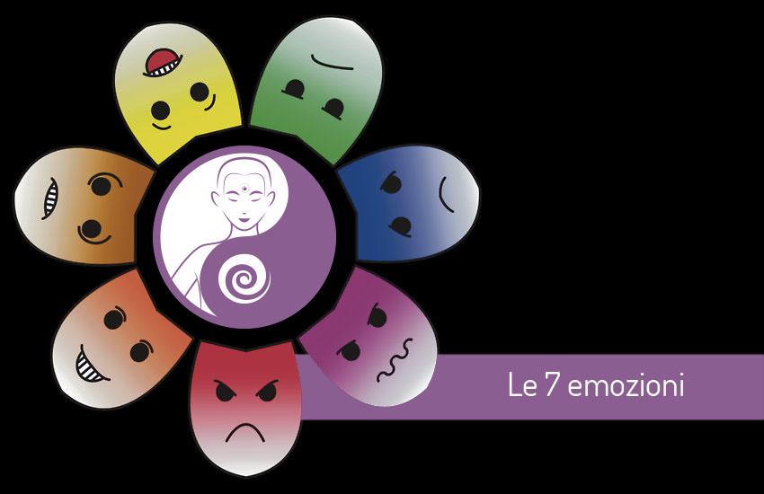 Le 7 emozioni nel taoismo e medicina cinese